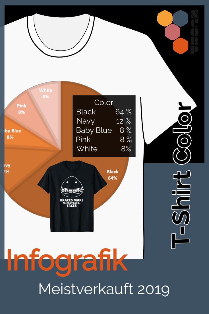Top T-Shirt Farbe: Schwarz oder weiß?